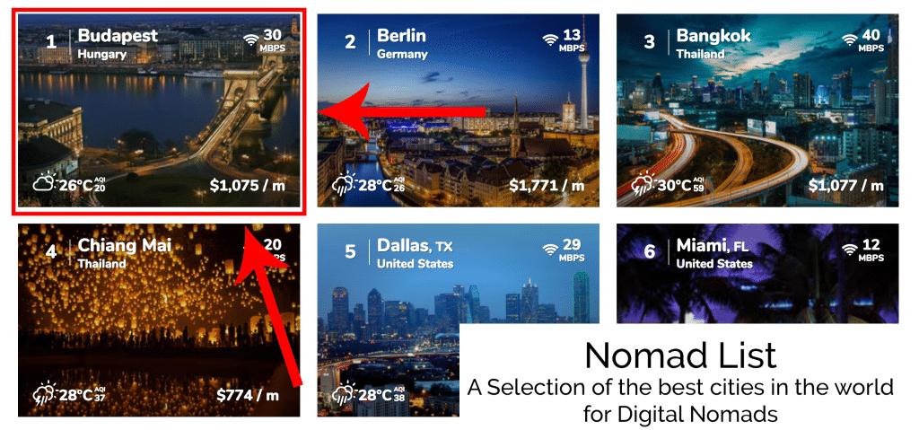 Budapest on Nomad List
